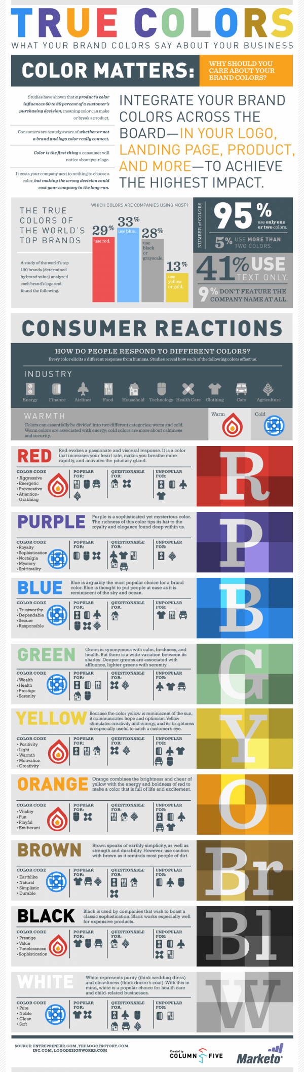 What Does Your Brands Colour Scheme Say About Your Business?